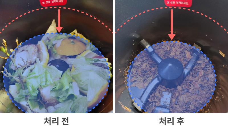 음식물처리기