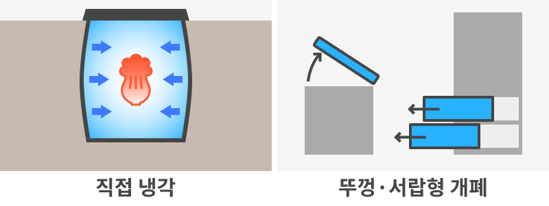 김치냉장고